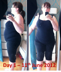 Pictures taken on day 1 of true weight loss journey